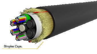 cabo óptico AS simples capa