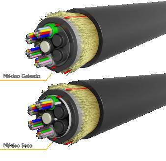 cabo óptico AS dupla capa geleado e seco