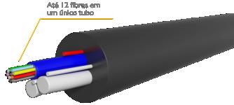 doze fibras único tubo